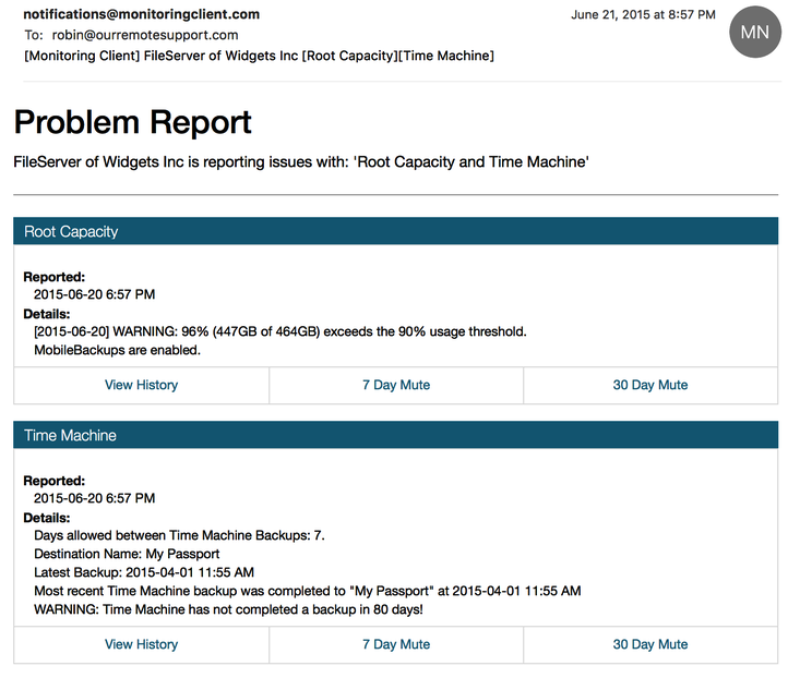 Can I view a sample report Watchman Monitoring Support Center – Sample Report